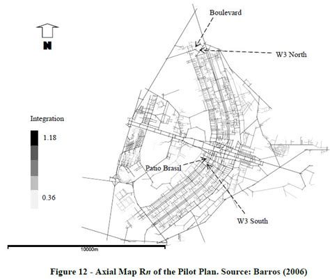 Analysis of trip generating developments by space syntax