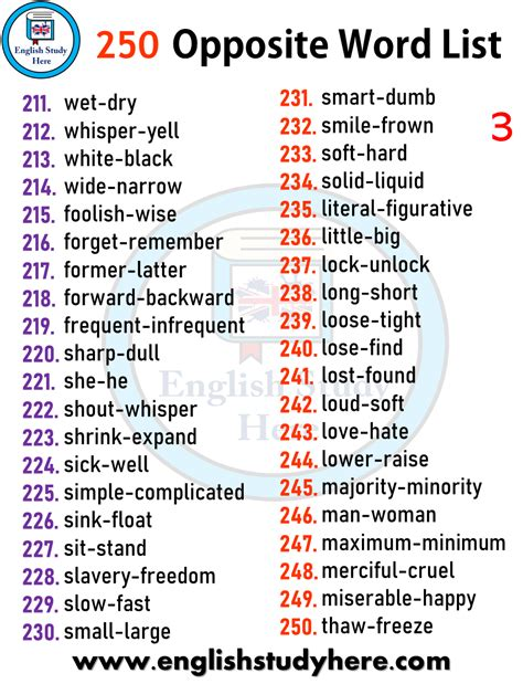 250 Opposite Word List - English Study Here