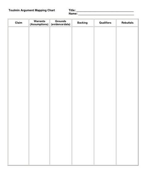 Toulmin Argument Mapping Chart Title